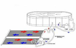 2-PACK 28 x 20' Solar Energy Swimming Pool Spa Heating Panel Inground & Above