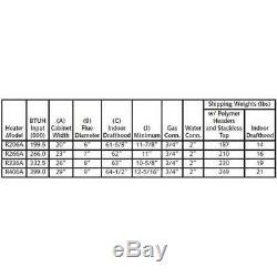 Raypak 009224 Digital Propane 200,000 BTU Swimming Pool Heater